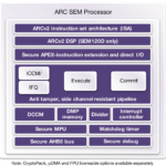 arc_sem_processor_diagram_-_synopsys-jpg