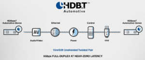 hdbaset-automotive