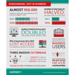Ransomware-2017-in-numbers1