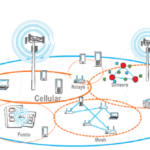 Cellular-IoT-Networks-Driving-With-Great-Pace